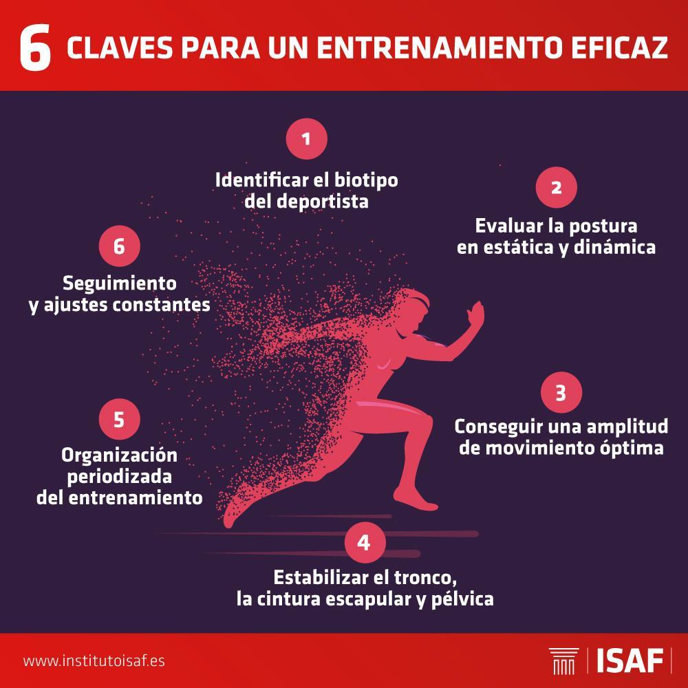 Claves para entrenamiento eficaz- ISAF