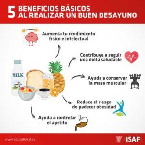 Beneficios de un buen desayuno - ISAF