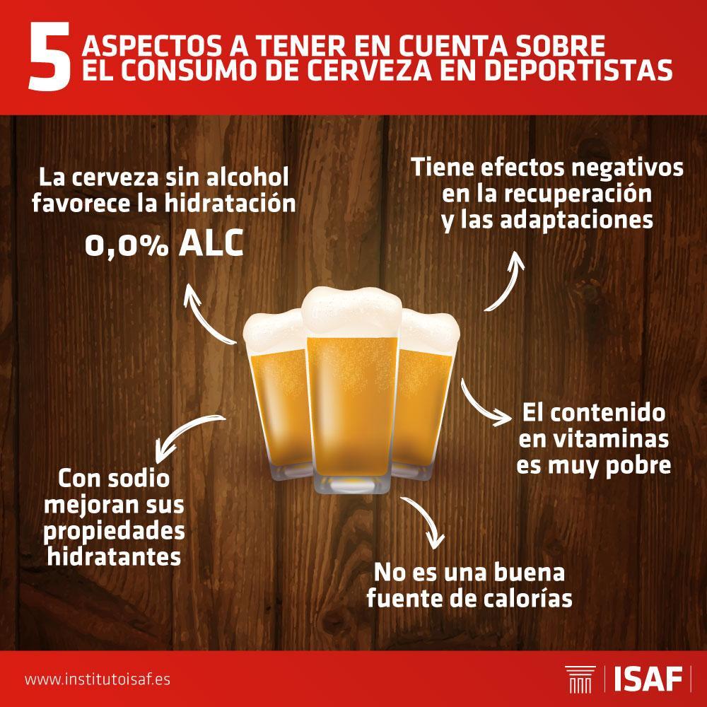 cerveza en los deportistas - ISAF