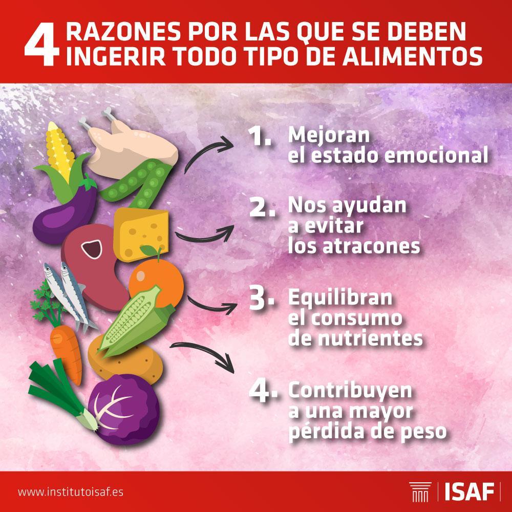 ingerir todo tipo de alimentos - ISAF