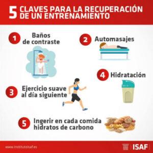 Recuperación del entrenamiento - ISAF