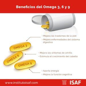 beneficios del omega 3, 6 y 9 - ISAF