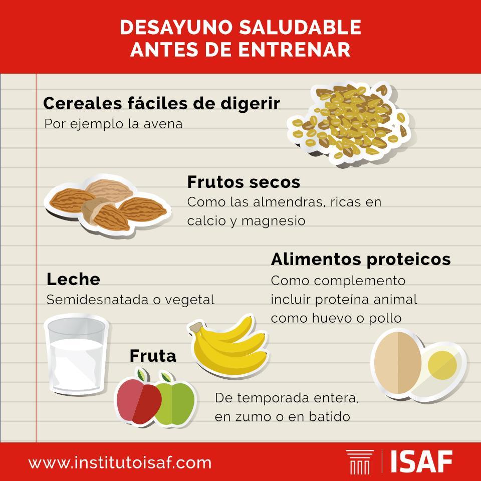 Desayuno saludable antes de entrenar - ISAF