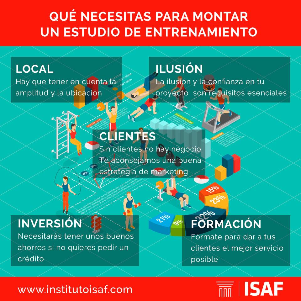 infografia estudio entrenamiento personal - isaf
