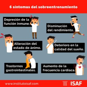 causas sobreentrenamiento interna - isaf