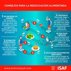 5 consejos para la reeducación alimentaria