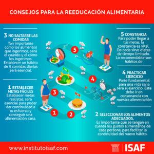 consejos reeducacion alimentaria infografia - isaf